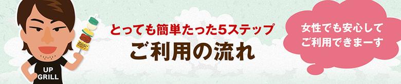 大阪西中島のバーベキューレンタル店アップグリルのとっても簡単たった5ステップ ご利用の流れ
